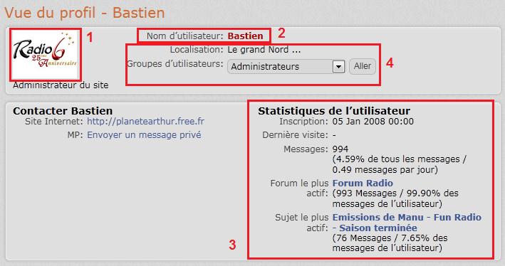 Figure 3 : Profil type d'un utilisateur sur un forum, extrait ici du forum archives.fm.free.fr