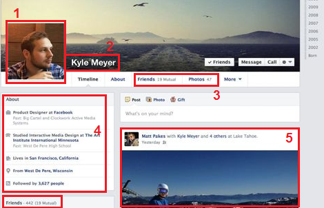 Figure 4 : Aperçu d'un profil utilisateur sur Facebook en 2013 – Source : lemonde.fr [4]